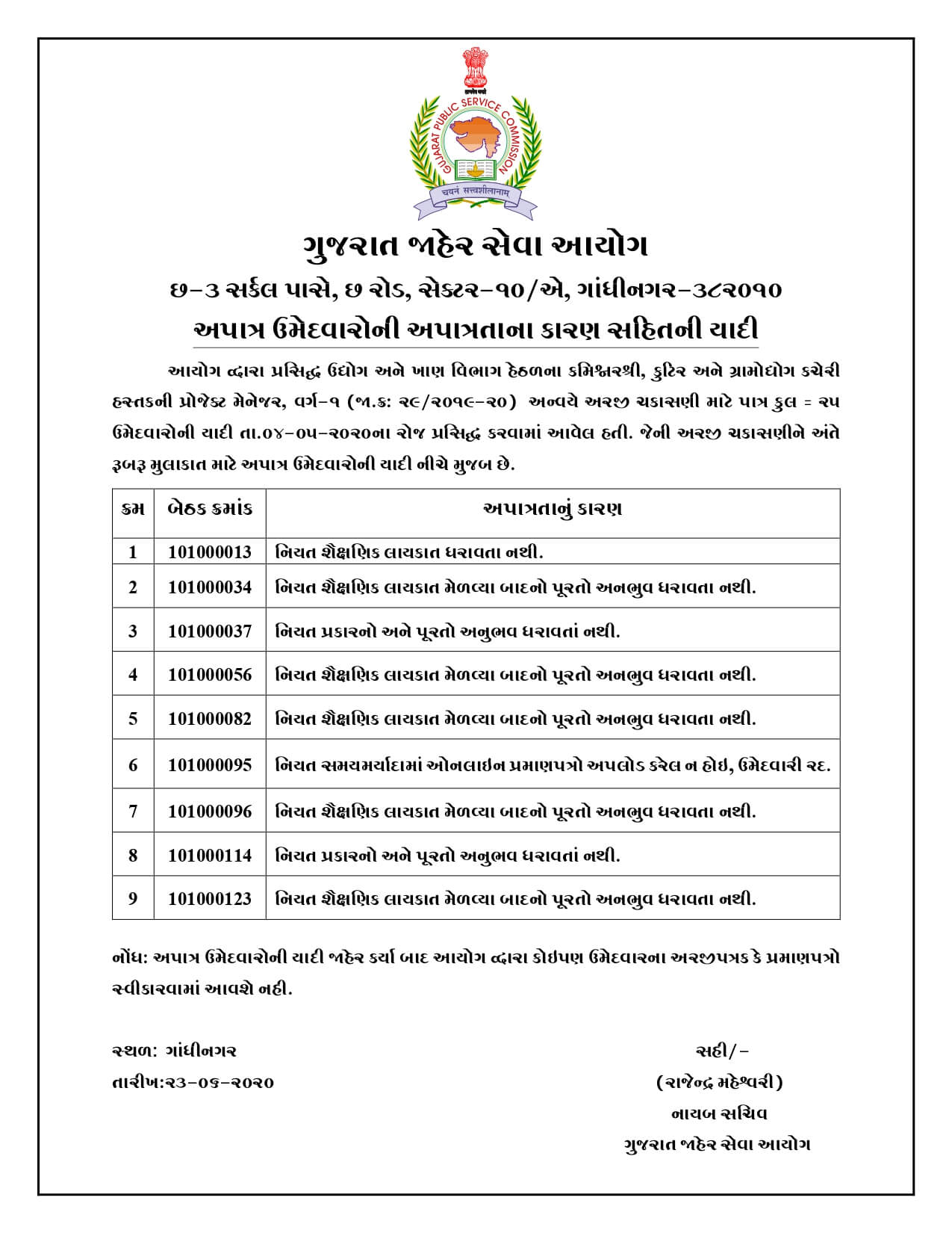 List of Ineligible Candidates for GPSC Project Manager Recruitment (Advt. No. 29201920)(1)
