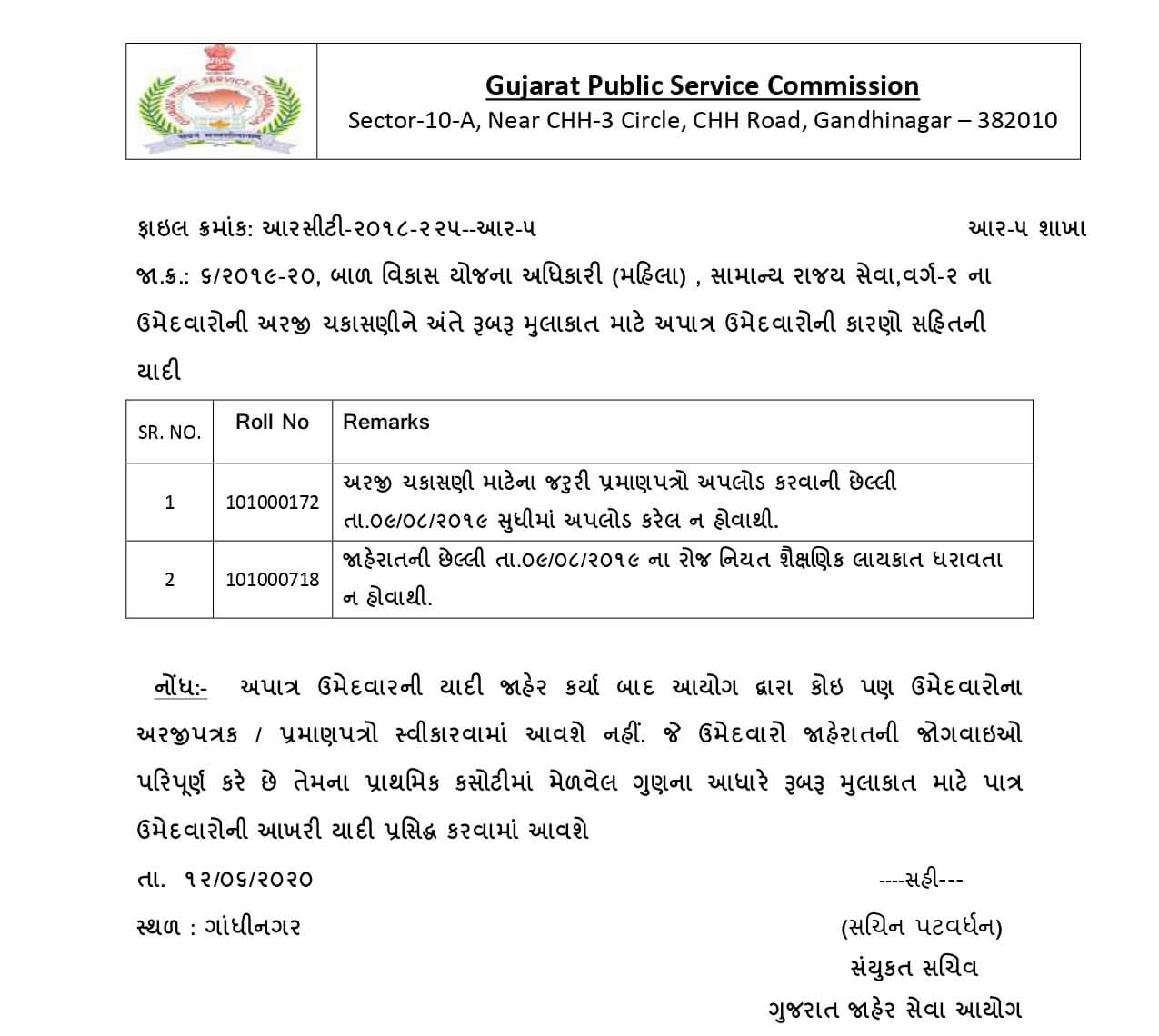 List of Ineligible Candidates for Interview with reasons for GPSC Child Development Project Officer (Female)maruguj.in