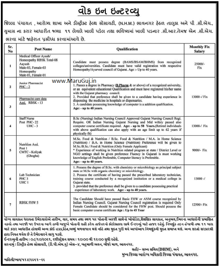 DHS Bhavnagar Recruitment 2021 for MO, Pharmacist, Staff Nurse and Other Vacancy